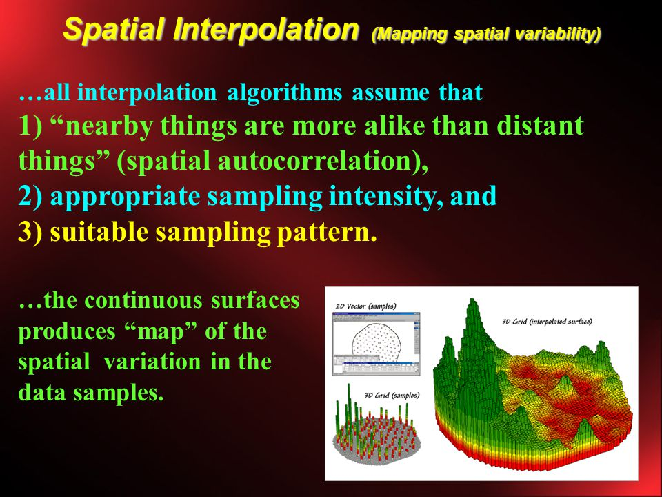 Adaptive sampling - Higher density sampling where the feature of interest is more variable.