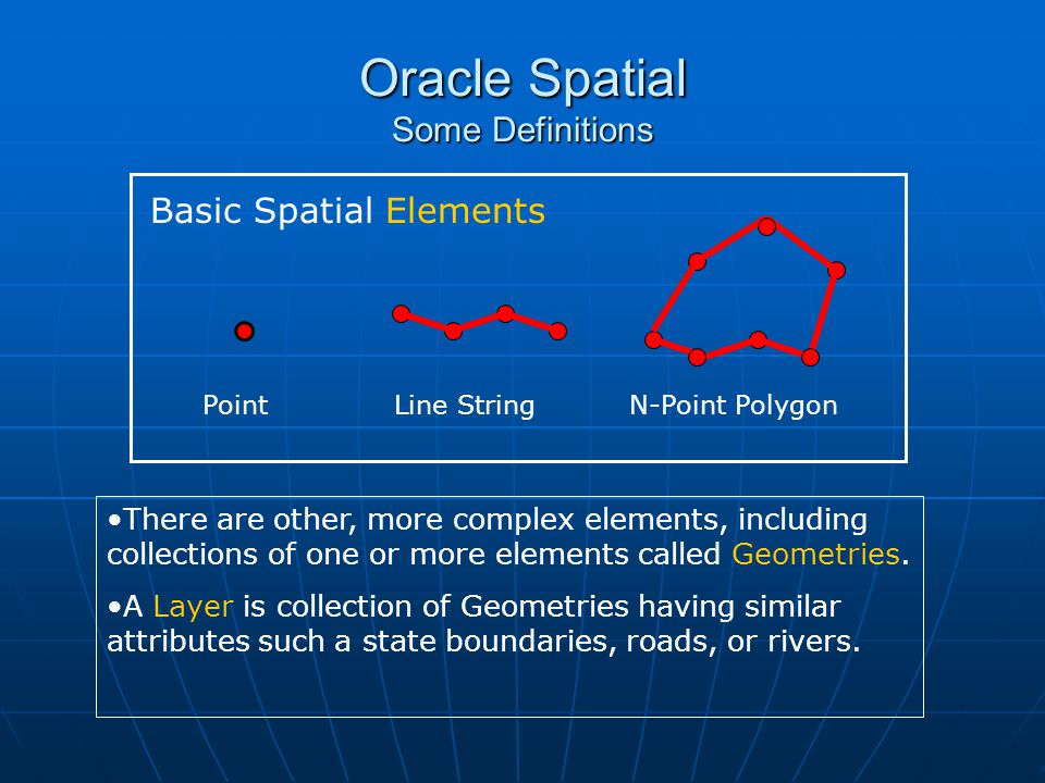 Oracle Spatial Some Definitions Basic Spatial Elements PointLine StringN-Point Polygon There are other, more complex elements, including collections o