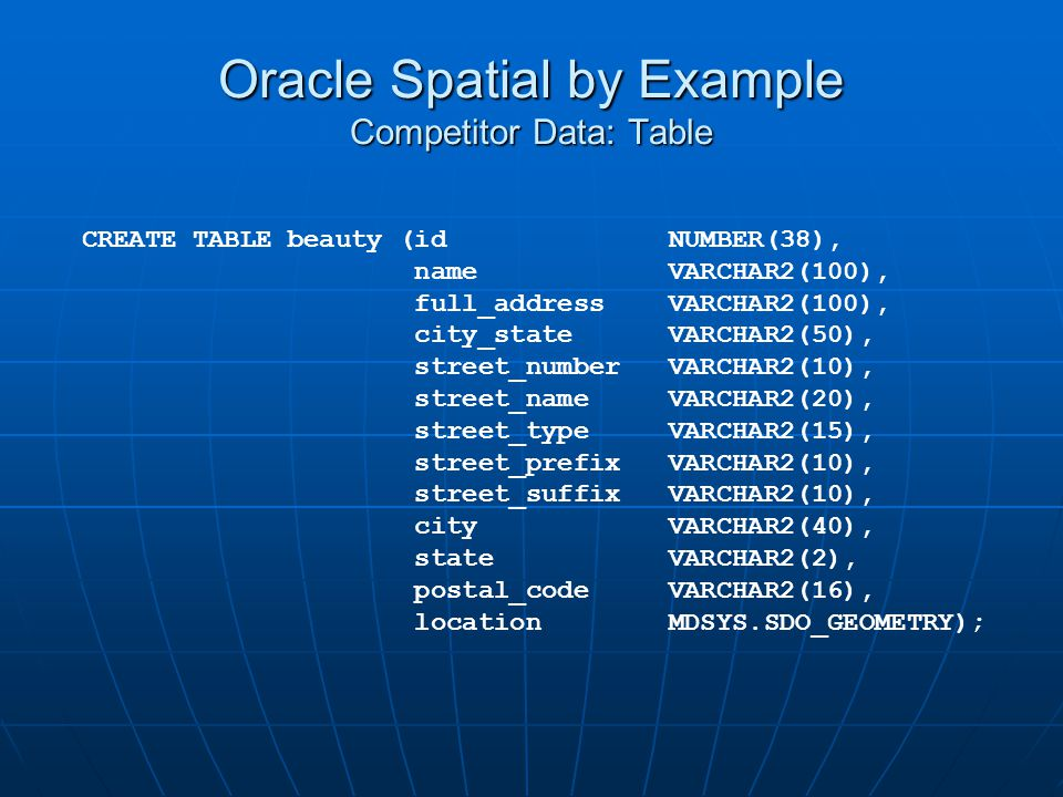 Oracle Spatial by Example Competitor Data: Table CREATE TABLE beauty (id NUMBER(38), name VARCHAR2(100), full_address VARCHAR2(100), city_state VARCHA
