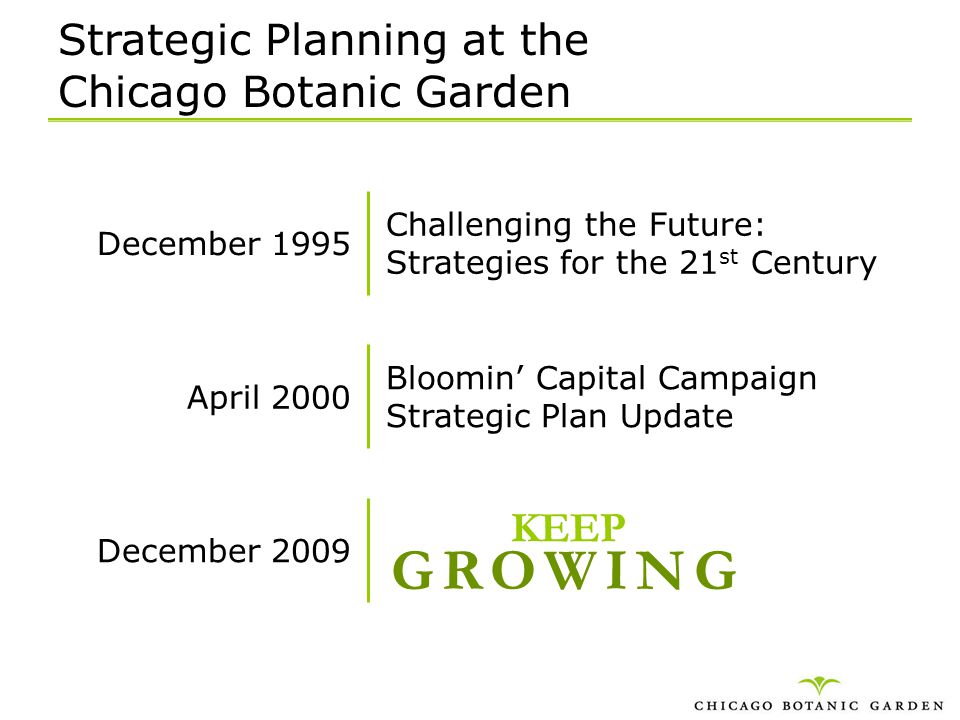 Strategic Planning at the Chicago Botanic Garden December 1995 April 2000 December 2009 Challenging the Future: Strategies for the 21 st Century Bloom