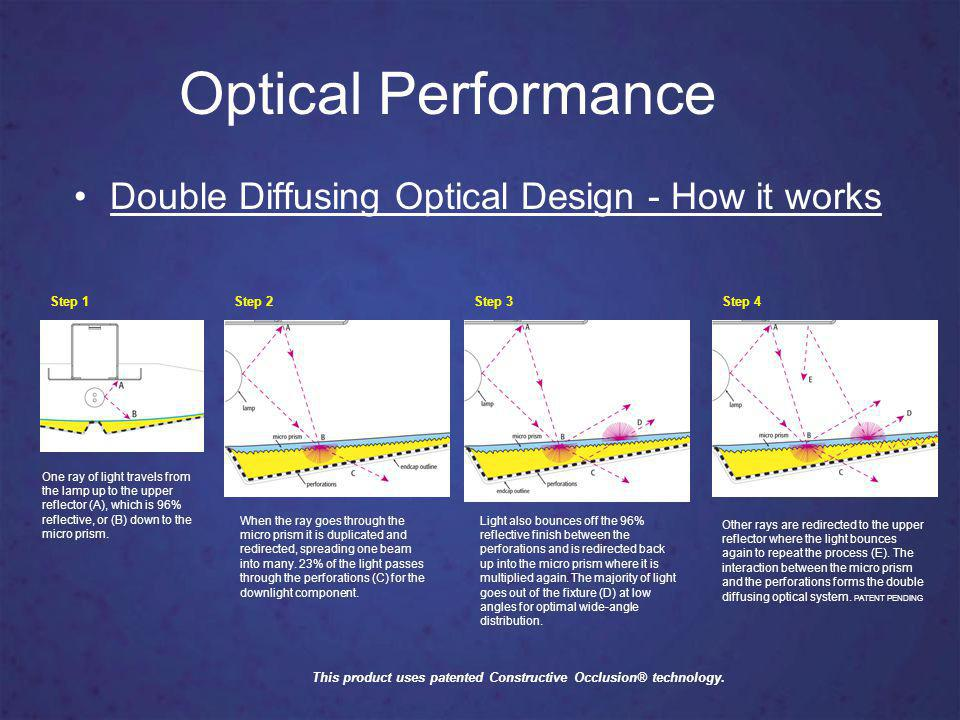 Optical Performance Double Diffusing Optical Design - How it works One ray of light travels from the lamp up to the upper reflector (A), which is 96%