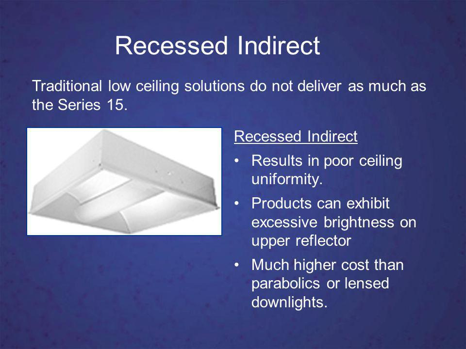 Recessed Indirect Results in poor ceiling uniformity. Products can exhibit excessive brightness on upper reflector Much higher cost than parabolics or