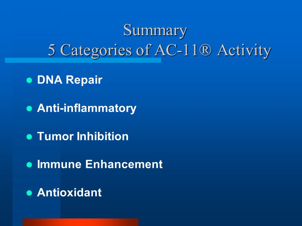 Summary 5 Categories of AC-11® Activity DNA Repair Anti-inflammatory Tumor Inhibition Immune Enhancement Antioxidant