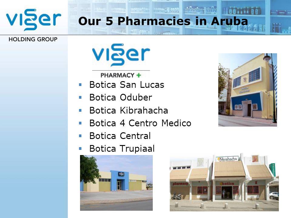 Our 5 Pharmacies in Aruba Botica San Lucas Botica Oduber Botica Kibrahacha Botica 4 Centro Medico Botica Central Botica Trupiaal