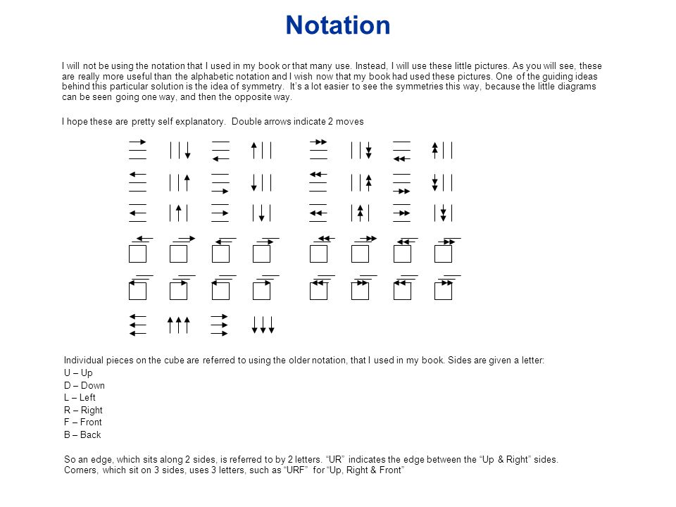 Notation I will not be using the notation that I used in my book or that many use. Instead, I will use these little pictures. As you will see, these a