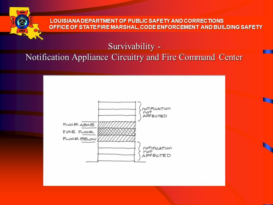 Survivability - Notification Appliance Circuitry and Fire Command Center LOUISIANA DEPARTMENT OF PUBLIC SAFETY AND CORRECTIONS OFFICE OF STATE FIRE MA