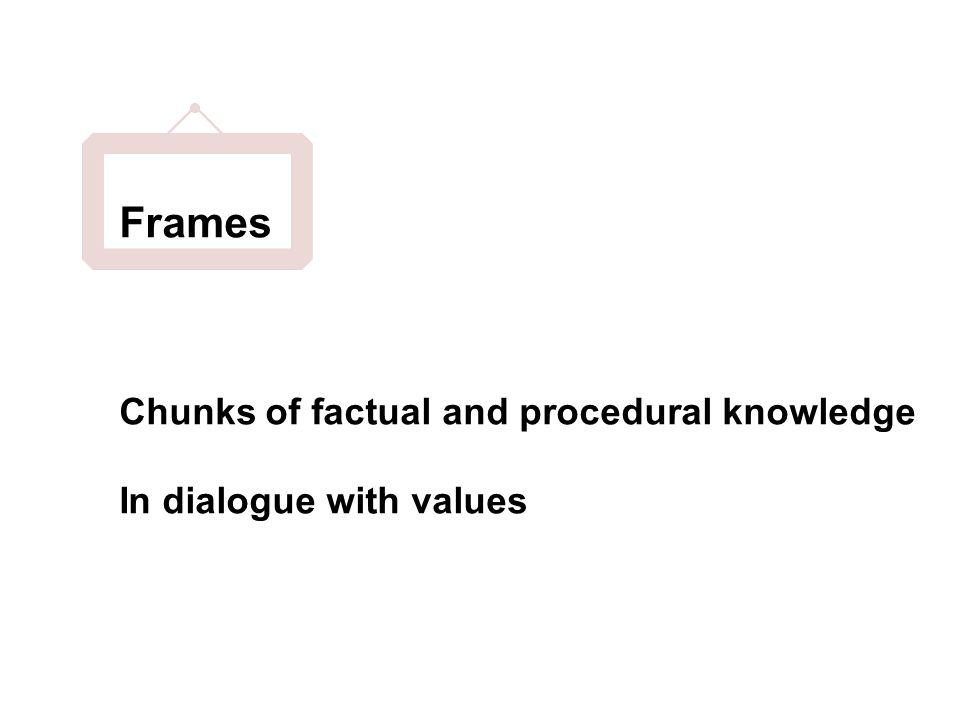 Frames Chunks of factual and procedural knowledge In dialogue with values