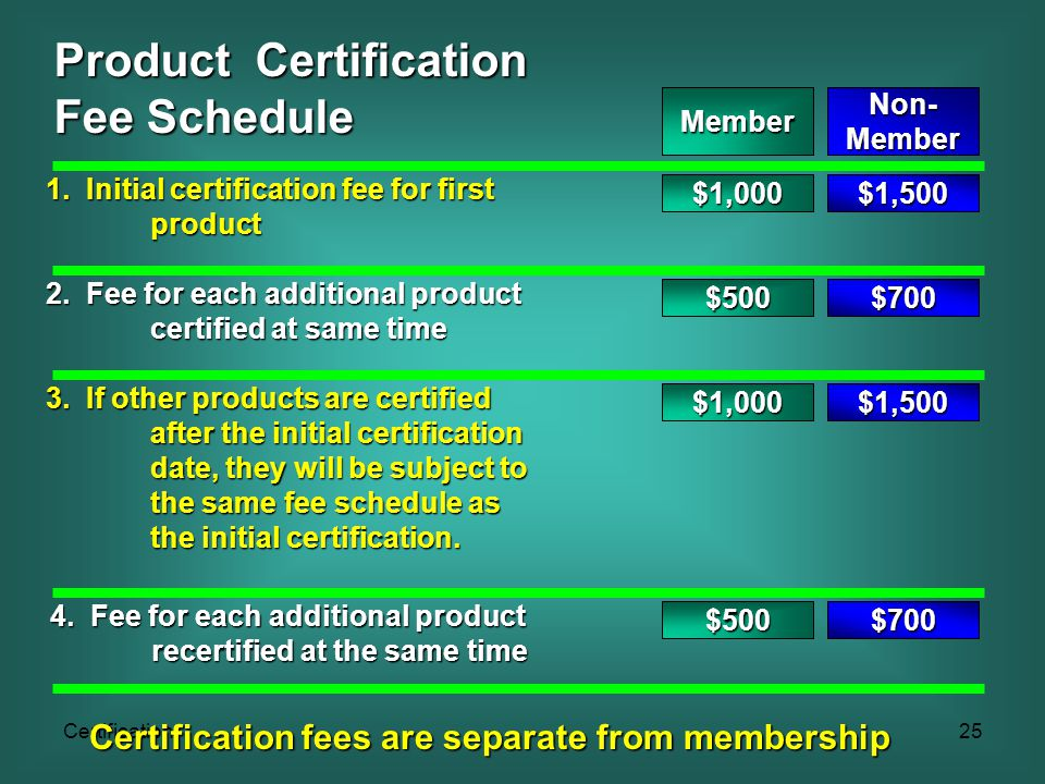 Certification25 Product Certification Fee Schedule 1.