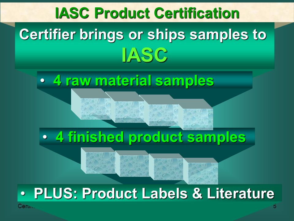 Certification5 IASC Product Certification Certifier brings or ships samples to IASC 4 raw material samples 4 raw material samples 4 finished product samples 4 finished product samples PLUS: Product Labels & Literature PLUS: Product Labels & Literature