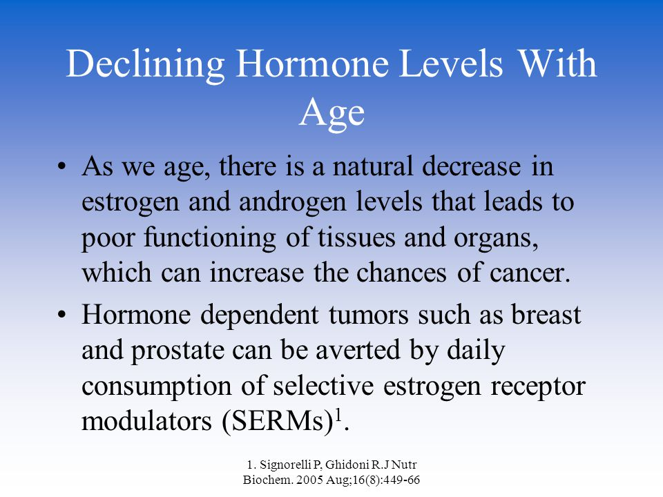 1. Signorelli P, Ghidoni R.J Nutr Biochem. 2005 Aug;16(8):449-66 Declining Hormone Levels With Age As we age, there is a natural decrease in estrogen