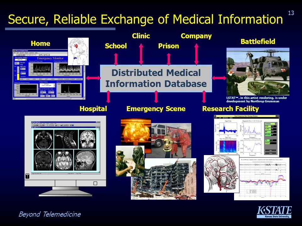 Beyond Telemedicine 13 Secure, Reliable Exchange of Medical Information Distributed Medical Information Database Clinic Emergency SceneHospital PrisonSchool Research Facility Battlefield Company Home LSTAT, in this artist rendering, is under development by Northrop Grumman