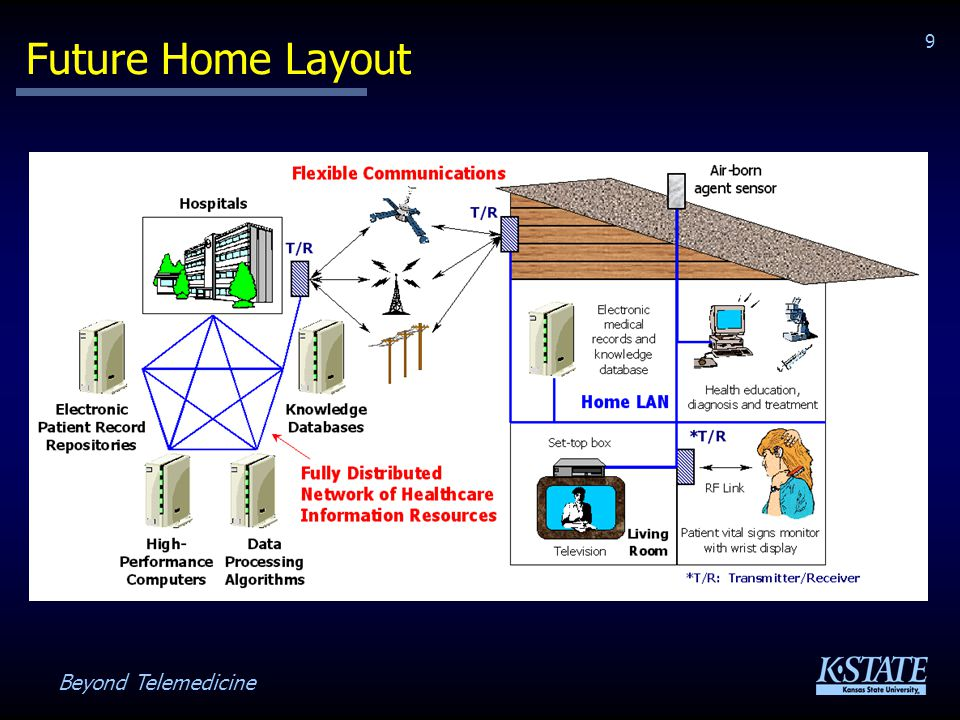 Beyond Telemedicine 9 Future Home Layout