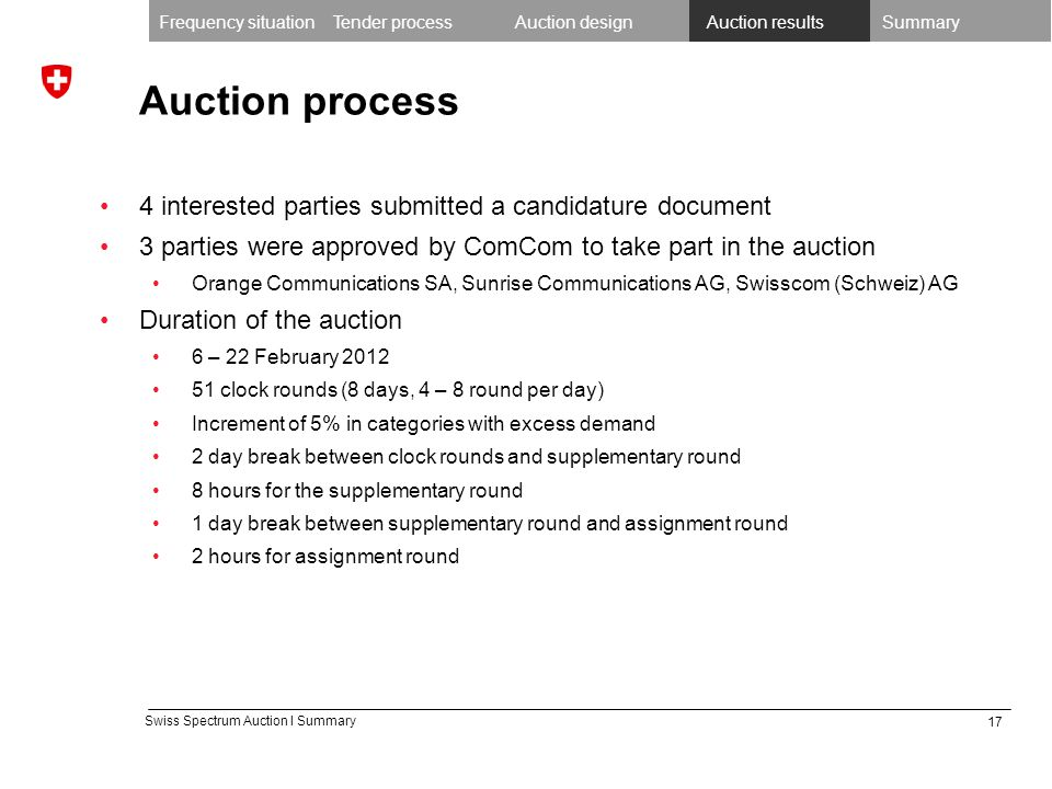 17 Swiss Spectrum Auction I Summary Auction process 4 interested parties submitted a candidature document 3 parties were approved by ComCom to take part in the auction Orange Communications SA, Sunrise Communications AG, Swisscom (Schweiz) AG Duration of the auction 6 – 22 February 2012 51 clock rounds (8 days, 4 – 8 round per day) Increment of 5% in categories with excess demand 2 day break between clock rounds and supplementary round 8 hours for the supplementary round 1 day break between supplementary round and assignment round 2 hours for assignment round Frequency situationTender processAuction designAuction resultsSummary