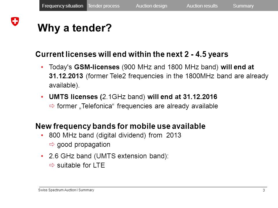 3 Swiss Spectrum Auction I Summary Current licenses will end within the next 2 - 4.5 years Today s GSM-licenses (900 MHz and 1800 MHz band) will end at 31.12.2013 (former Tele2 frequencies in the 1800MHz band are already available).