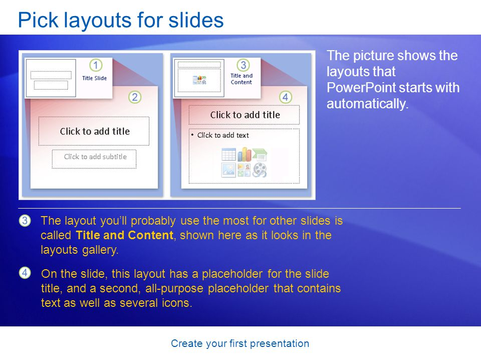 Create your first presentation Pick layouts for slides The picture shows the layouts that PowerPoint starts with automatically. The layout youll proba