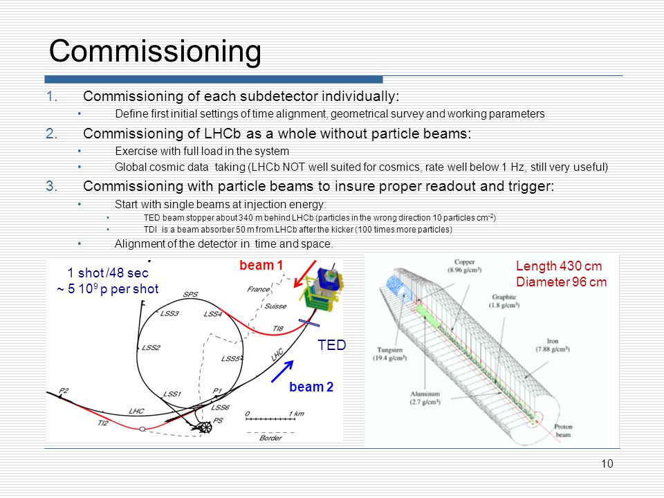 Commissioning 1.Commissioning of each subdetector individually: Define first initial settings of time alignment, geometrical survey and working parameters 2.Commissioning of LHCb as a whole without particle beams: Exercise with full load in the system Global cosmic data taking (LHCb NOT well suited for cosmics, rate well below 1 Hz, still very useful) 3.Commissioning with particle beams to insure proper readout and trigger: Start with single beams at injection energy: TED beam stopper about 340 m behind LHCb (particles in the wrong direction 10 particles cm -2 ) TDI is a beam absorber 50 m from LHCb after the kicker (100 times more particles) Alignment of the detector in time and space.