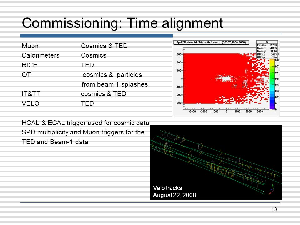 Commissioning: Time alignment Muon Cosmics & TED Calorimeters Cosmics RICH TED OT cosmics & particles from beam 1 splashes IT&TT cosmics & TED VELO TED HCAL & ECAL trigger used for cosmic data SPD multiplicity and Muon triggers for the TED and Beam-1 data 13 Velo tracks August 22, 2008