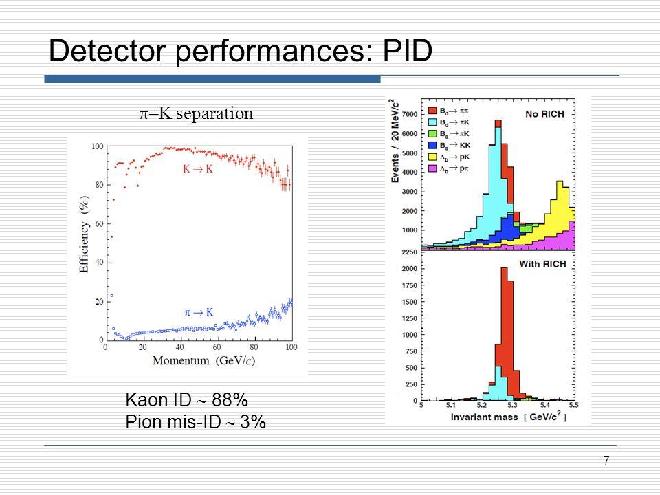 Detector performances: PID 7 –K separation Kaon ID 88% Pion mis-ID 3%