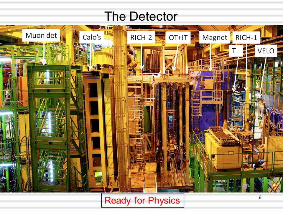 9 The Detector Ready for Physics T