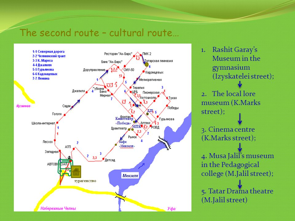 The second route – cultural route… 1.Rashit Garays Museum in the gymnasium (Izyskatelei street); 2.