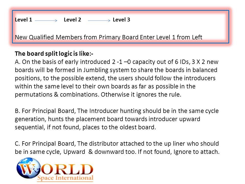Principal Board Contd.......