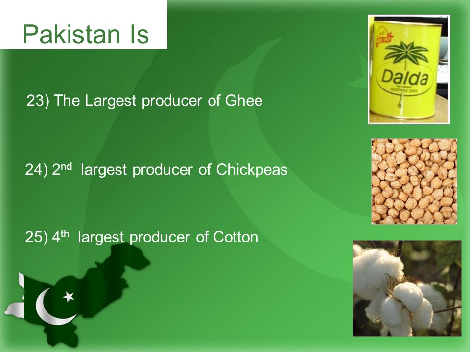 23) The Largest producer of Ghee 24) 2 nd largest producer of Chickpeas 25) 4 th largest producer of Cotton Pakistan Is