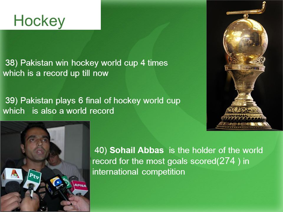 Hockey 39) Pakistan plays 6 final of hockey world cup which is also a world record 38) Pakistan win hockey world cup 4 times which is a record up till now 40) Sohail Abbas is the holder of the world record for the most goals scored( 274 ) in international competition