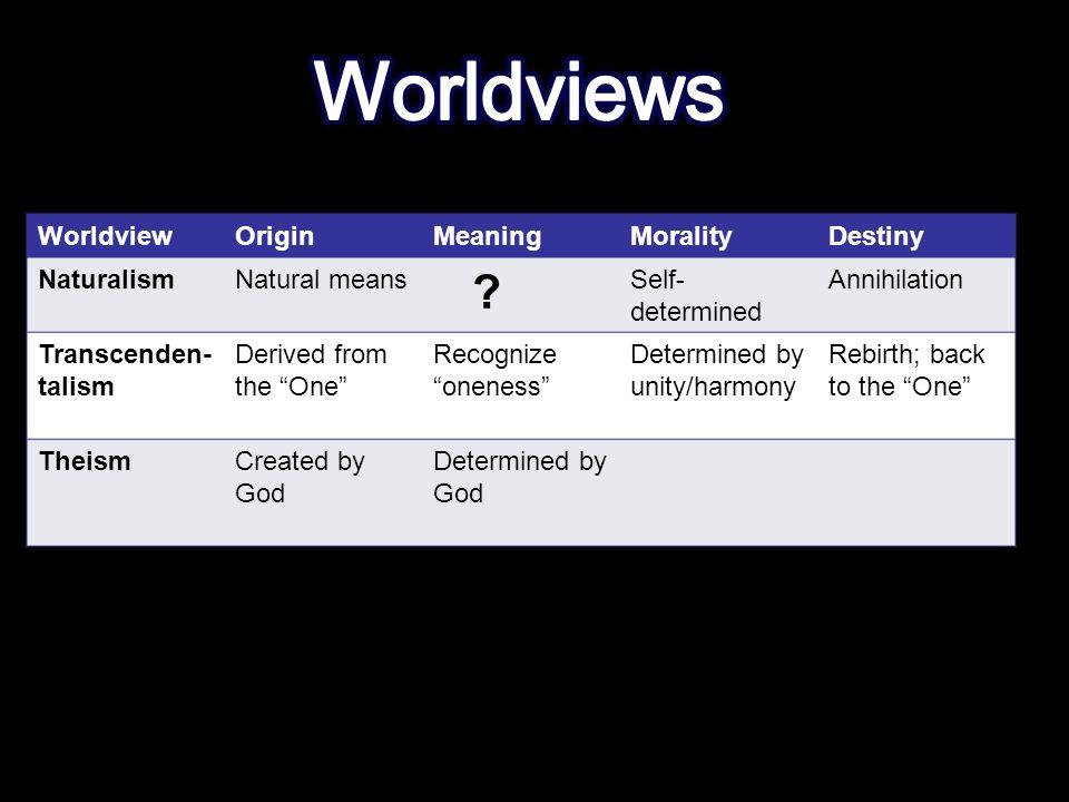 WorldviewOriginMeaningMoralityDestiny NaturalismNatural means .