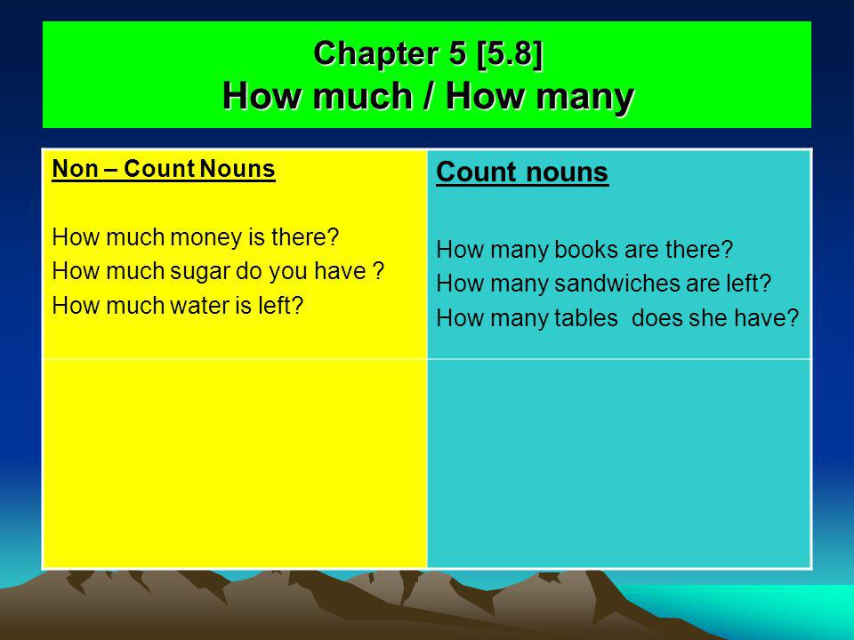 Quantifying questions[5.8] How many slices of bread do you eat.
