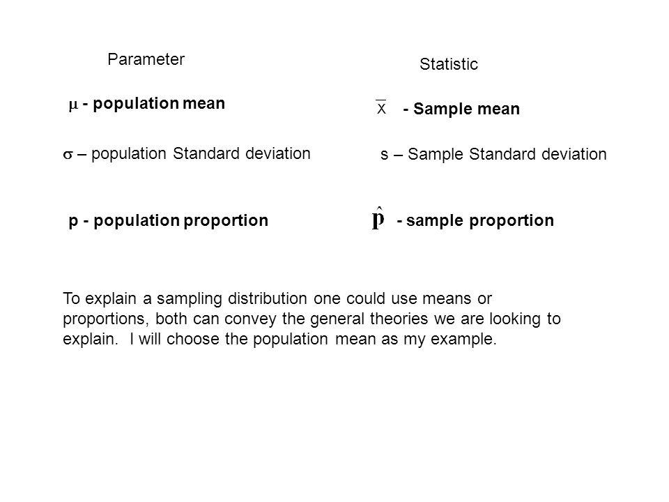 Parameter - population mean s – Sample Standard deviation - Sample mean Statistic – population Standard deviation p - population proportion - sample p