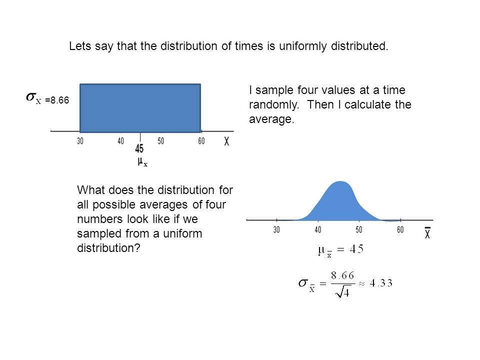Lets say that the distribution of times is uniformly distributed. I sample four values at a time randomly. Then I calculate the average. What does the