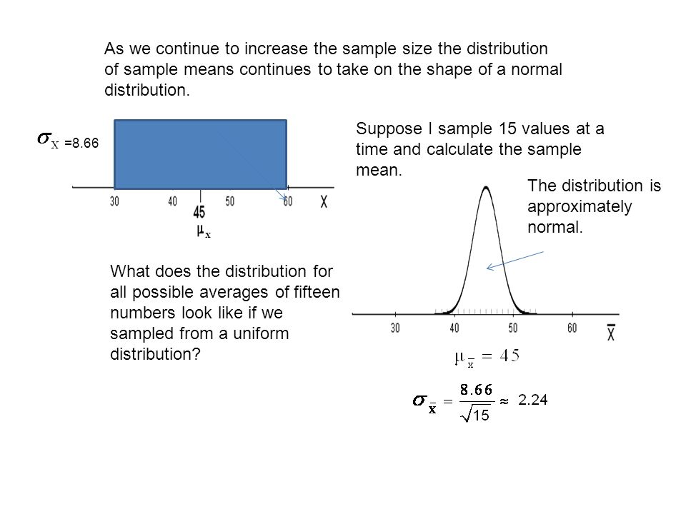 As we continue to increase the sample size the distribution of sample means continues to take on the shape of a normal distribution. Suppose I sample