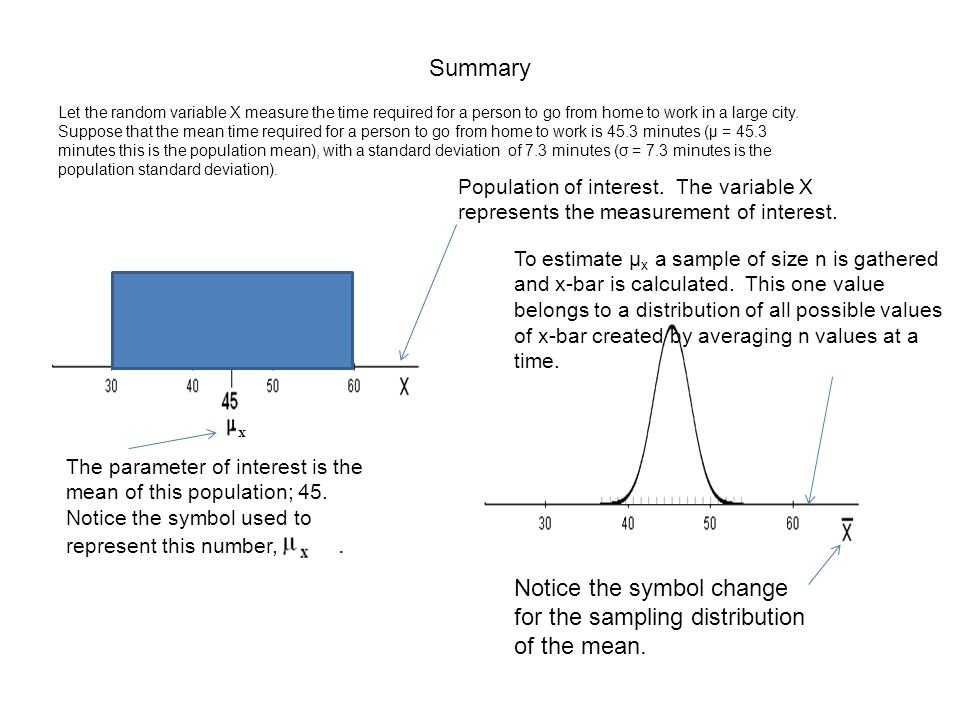 Summary Population of interest. The variable X represents the measurement of interest. Let the random variable X measure the time required for a perso