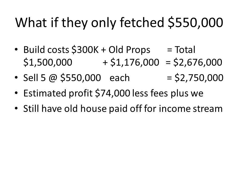What if they only fetched $550,000 Build costs $300K + Old Props = Total $1,500,000 + $1,176,000 = $2,676,000 Sell 5 @ $550,000each = $2,750,000 Estimated profit $74,000 less fees plus we Still have old house paid off for income stream