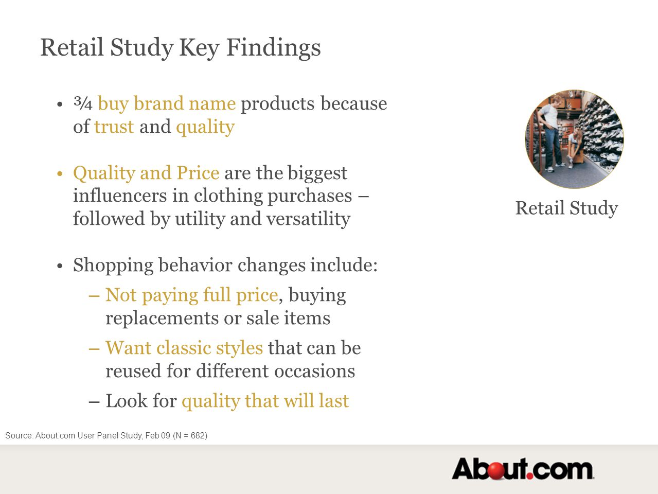 Retail Study Key Findings ¾ buy brand name products because of trust and quality Quality and Price are the biggest influencers in clothing purchases – followed by utility and versatility Shopping behavior changes include: – Not paying full price, buying replacements or sale items – Want classic styles that can be reused for different occasions – Look for quality that will last Retail Study Source: About.com User Panel Study, Feb 09 (N = 682)
