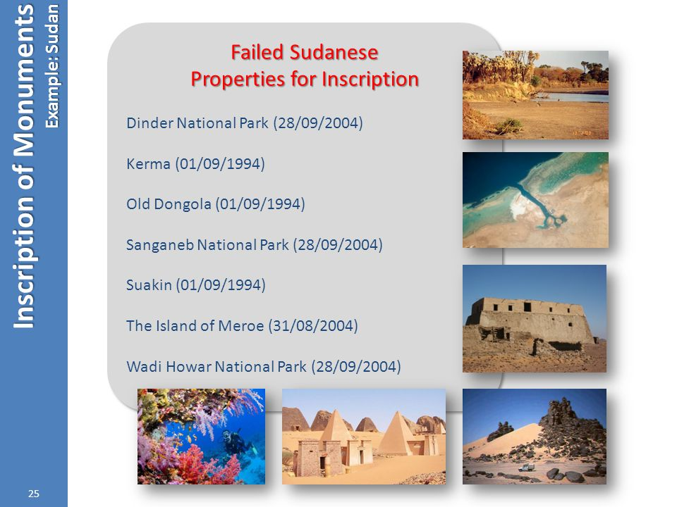 Inscription of Monuments Example: Sudan 25 Failed Sudanese Properties for Inscription Dinder National Park (28/09/2004) Kerma (01/09/1994) Old Dongola