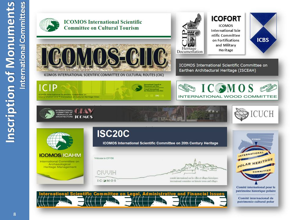 Inscription of Monuments International Committees 8 ICOMOS INTERNATIONAL SCIENTIFIC COMMITTEE ON CULTURAL ROUTES (CIIC) ICOFORT ICOMOS International S