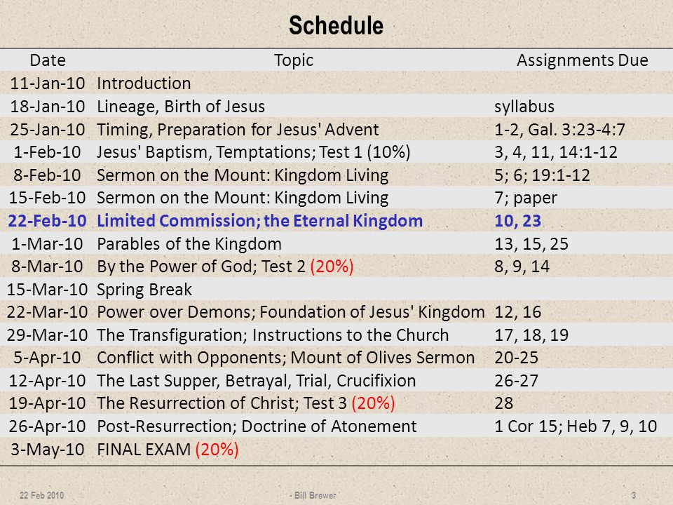 Lesson 7 Questions 1.List the points Jesus covered in the Limited Commission.