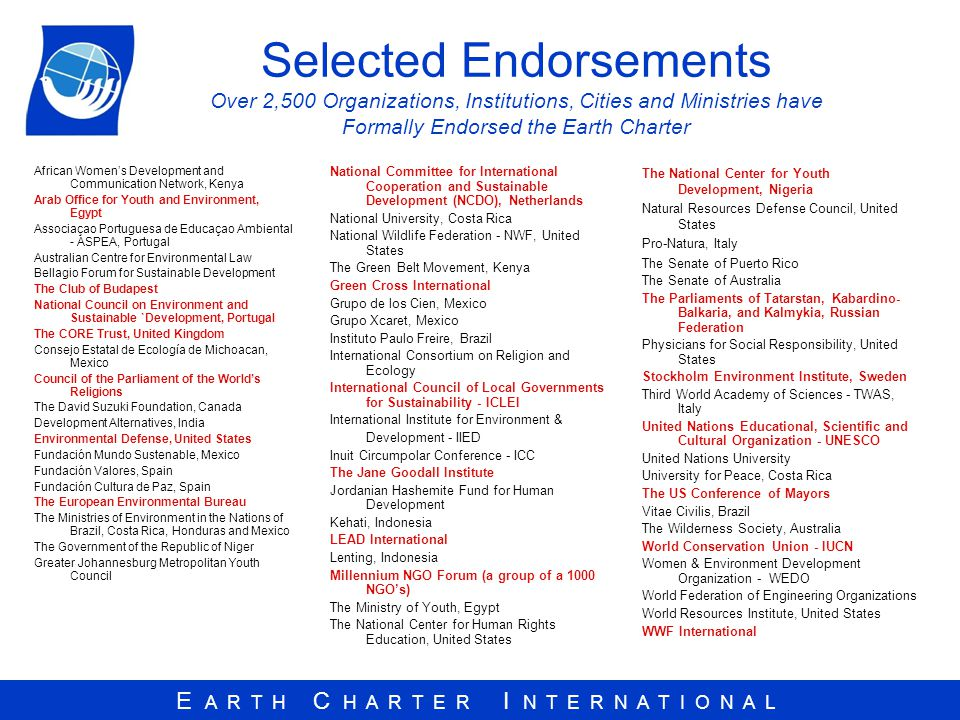 E A R T H C H A R T E R I N T E R N A T I O N A L Selected Endorsements Over 2,500 Organizations, Institutions, Cities and Ministries have Formally Endorsed the Earth Charter African Womens Development and Communication Network, Kenya Arab Office for Youth and Environment, Egypt Associaçao Portuguesa de Educaçao Ambiental - ASPEA, Portugal Australian Centre for Environmental Law Bellagio Forum for Sustainable Development The Club of Budapest National Council on Environment and Sustainable `Development, Portugal The CORE Trust, United Kingdom Consejo Estatal de Ecología de Michoacan, Mexico Council of the Parliament of the Worlds Religions The David Suzuki Foundation, Canada Development Alternatives, India Environmental Defense, United States Fundación Mundo Sustenable, Mexico Fundación Valores, Spain Fundación Cultura de Paz, Spain The European Environmental Bureau The Ministries of Environment in the Nations of Brazil, Costa Rica, Honduras and Mexico The Government of the Republic of Niger Greater Johannesburg Metropolitan Youth Council National Committee for International Cooperation and Sustainable Development (NCDO), Netherlands National University, Costa Rica National Wildlife Federation - NWF, United States The Green Belt Movement, Kenya Green Cross International Grupo de los Cien, Mexico Grupo Xcaret, Mexico Instituto Paulo Freire, Brazil International Consortium on Religion and Ecology International Council of Local Governments for Sustainability - ICLEI International Institute for Environment & Development - IIED Inuit Circumpolar Conference - ICC The Jane Goodall Institute Jordanian Hashemite Fund for Human Development Kehati, Indonesia LEAD International Lenting, Indonesia Millennium NGO Forum (a group of a 1000 NGOs) The Ministry of Youth, Egypt The National Center for Human Rights Education, United States The National Center for Youth Development, Nigeria Natural Resources Defense Council, United States Pro-Natura, Italy The Senate of Puerto Rico The Se