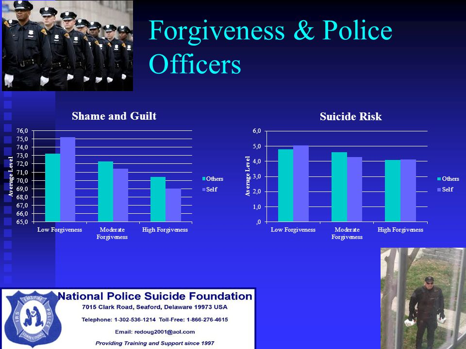 Forgiveness & Police Officers