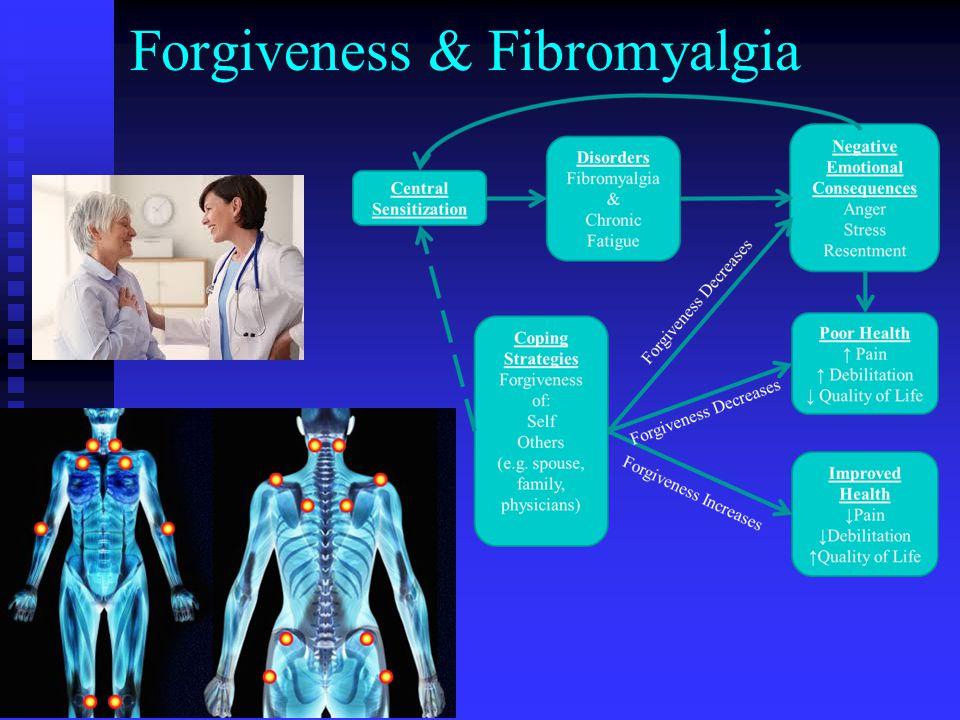 Forgiveness & Fibromyalgia