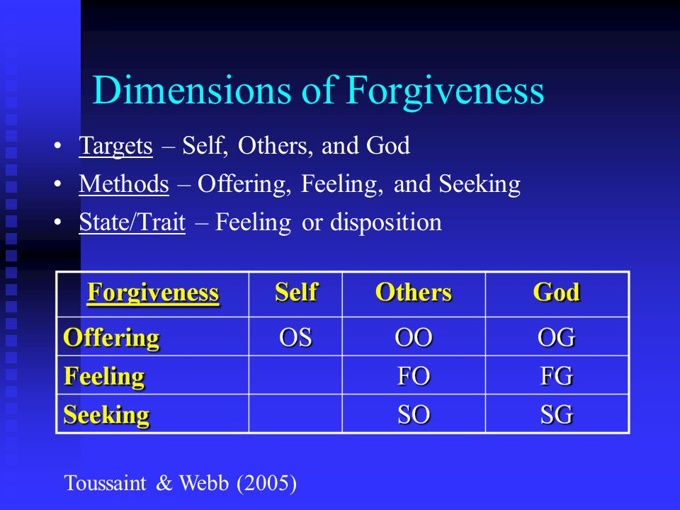 Dimensions of Forgiveness Targets – Self, Others, and God Methods – Offering, Feeling, and Seeking State/Trait – Feeling or disposition Toussaint & Webb (2005)