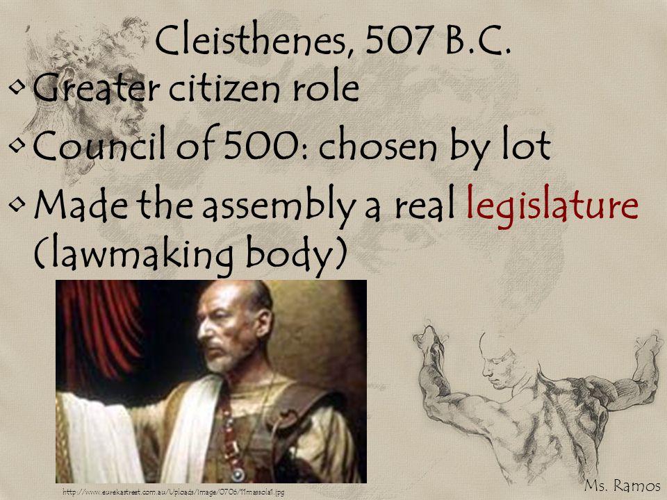 Cleisthenes, 507 B.C.