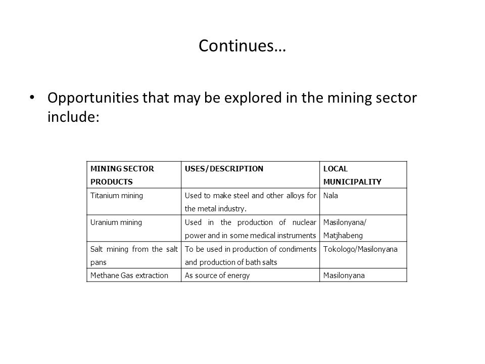 Continues… Opportunities that may be explored in the mining sector include: MINING SECTOR PRODUCTS USES/DESCRIPTION LOCAL MUNICIPALITY Titanium mining