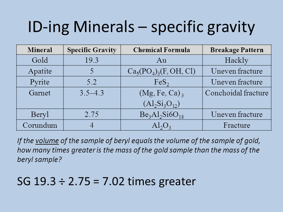 ID-ing Minerals – specific gravity MineralSpecific GravityChemical FormulaBreakage Pattern Gold19.3AuHackly Apatite5Ca 5 (PO 4 ) 3 (F, OH, Cl)Uneven f