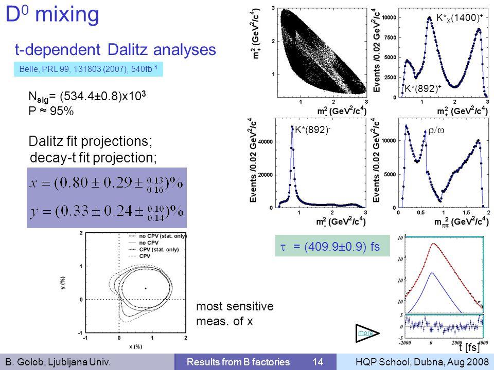 B. Golob, Ljubljana Univ.Results from B factories 14HQP School, Dubna, Aug 2008 D 0 mixing t-dependent Dalitz analyses N sig = (534.4±0.8)x10 3 P 95%