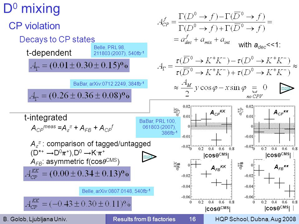 B. Golob, Ljubljana Univ.Results from B factories 16HQP School, Dubna, Aug 2008 D 0 mixing CP violation Decays to CP states with a dec <<1: Belle, arX