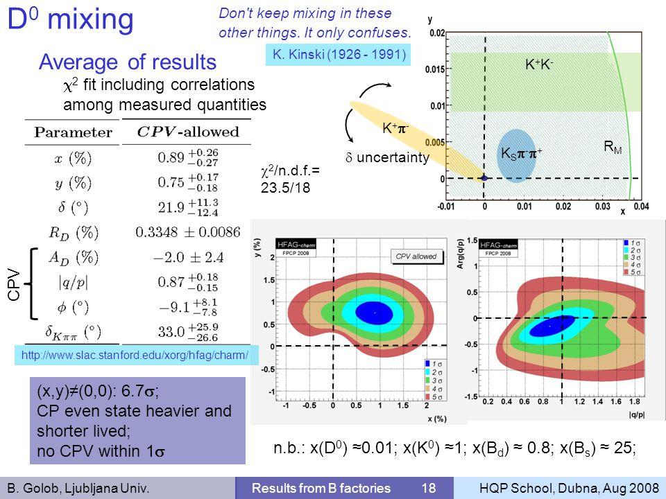 B. Golob, Ljubljana Univ.Results from B factories 18HQP School, Dubna, Aug 2008 D 0 mixing Average of results K+K-K+K- K + - K S - + RMRM 2 fit includ