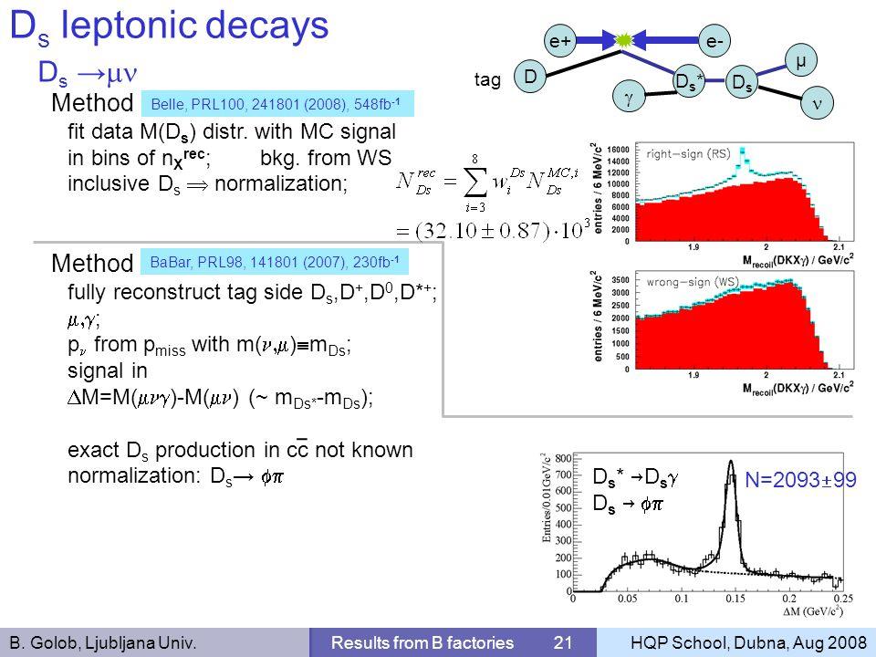 B. Golob, Ljubljana Univ.Results from B factories 21HQP School, Dubna, Aug 2008 D s leptonic decays D s Method fit data M(D s ) distr. with MC signal