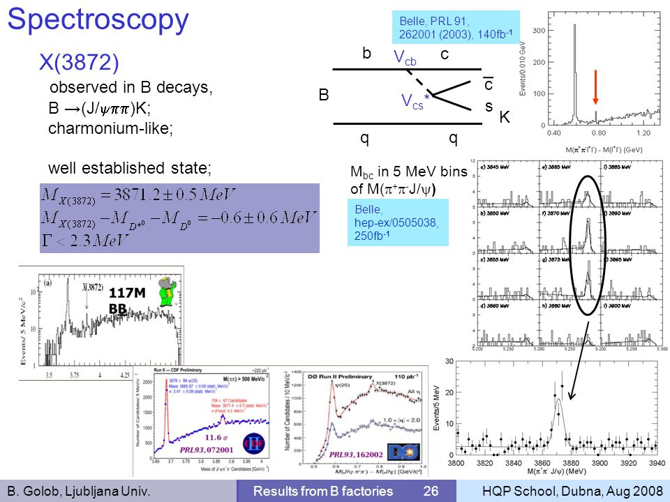 B. Golob, Ljubljana Univ.Results from B factories 26HQP School, Dubna, Aug 2008 Spectroscopy X(3872) observed in B decays, B (J/ )K; charmonium-like;